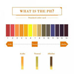 Picture of Litmus Paper (80 Sheets)