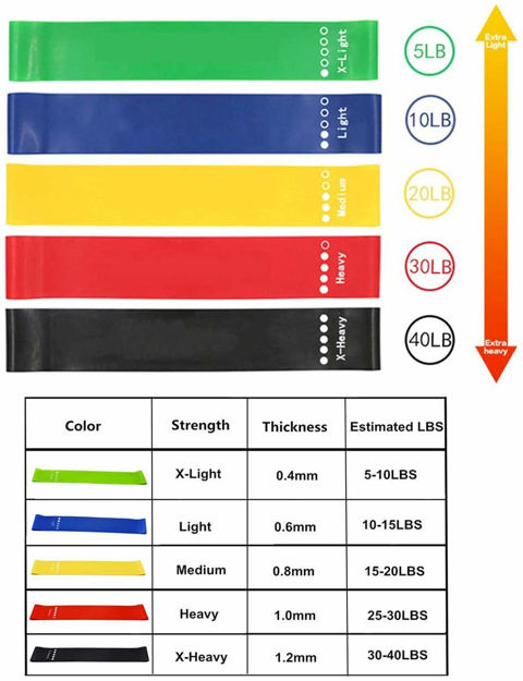 Picture of (Set Of 5)resistance Loop Bands